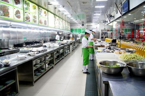 """哈市规范食堂后厨环境 推广""""阳光食堂""""覆盖面"""